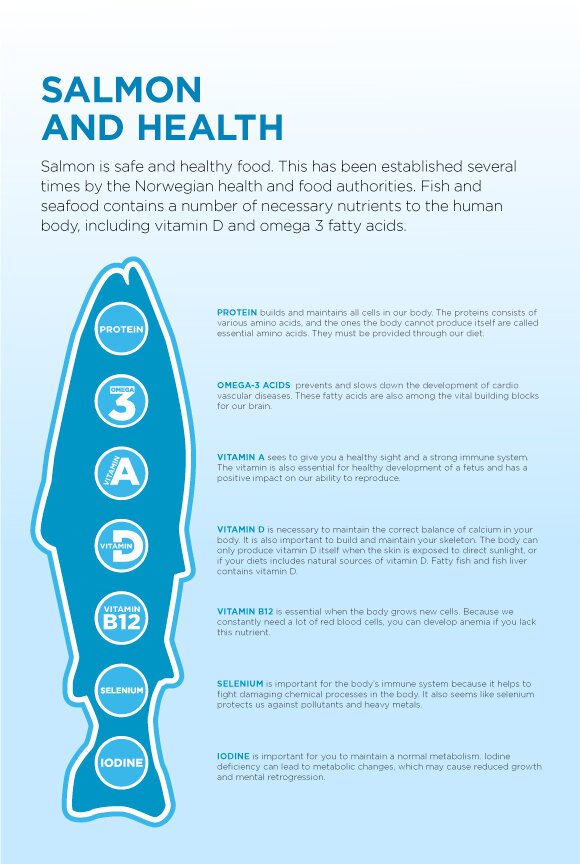 Salmon and health